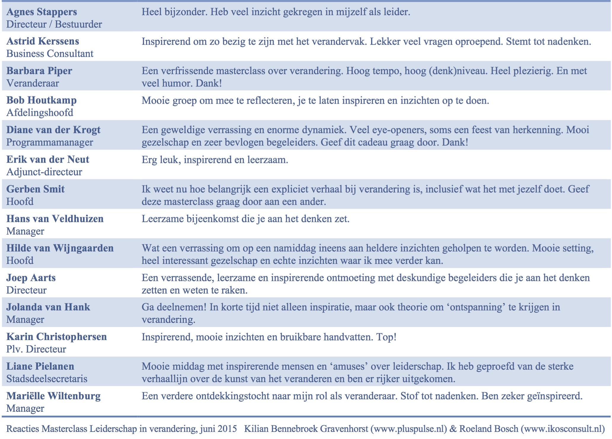 Reacties Masterclass Leiderschap in Verandering, juni 2015