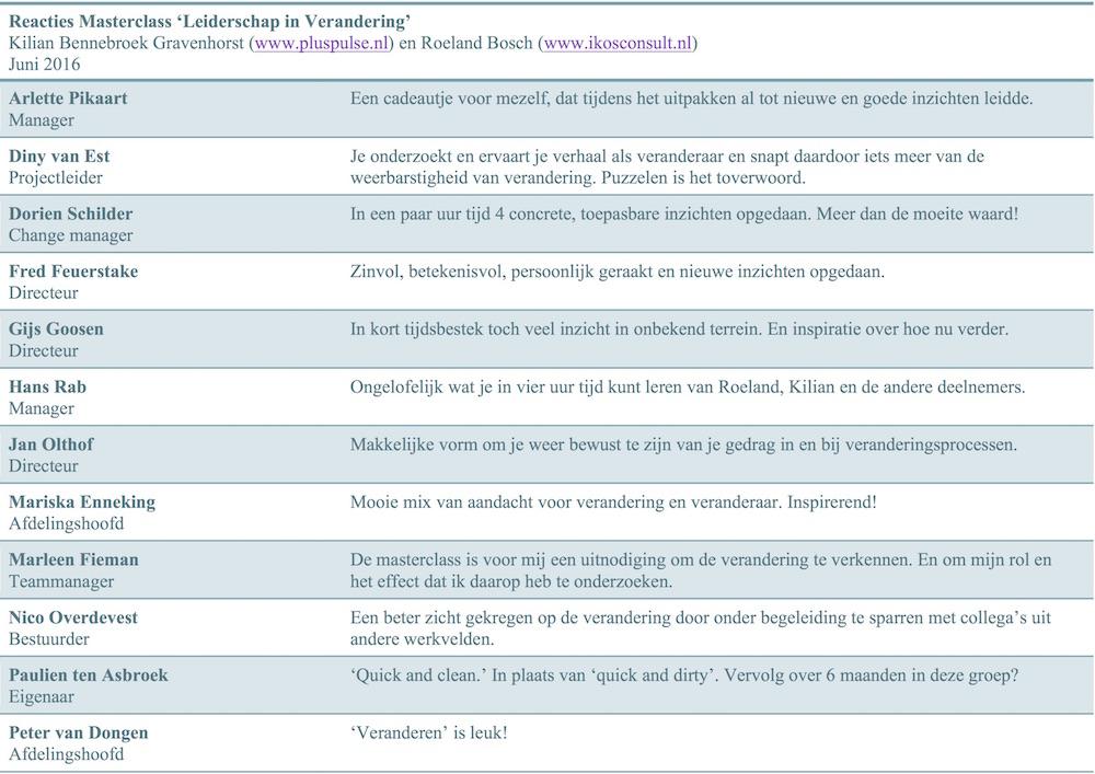 Reacties Masterclass 'Leiderschap in Verandering' juni 2016